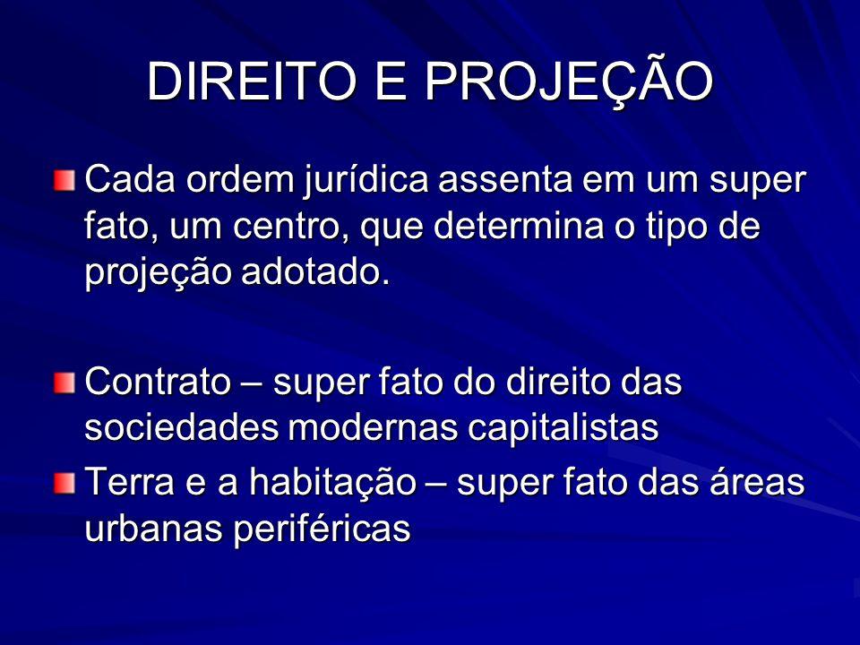DIREITO E PROJEÇÃO Cada ordem jurídica assenta em um super fato, um centro, que determina o tipo de projeção adotado. Contrato – super fato do direito