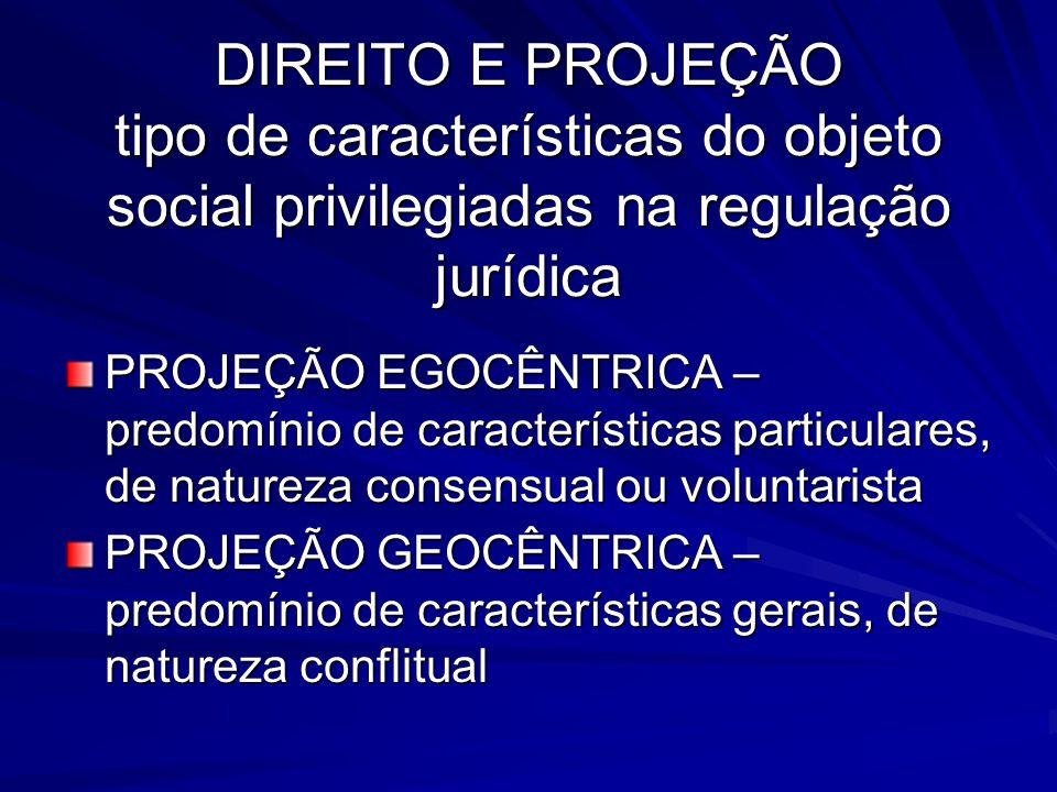 DIREITO E PROJEÇÃO tipo de características do objeto social privilegiadas na regulação jurídica PROJEÇÃO EGOCÊNTRICA – predomínio de características p