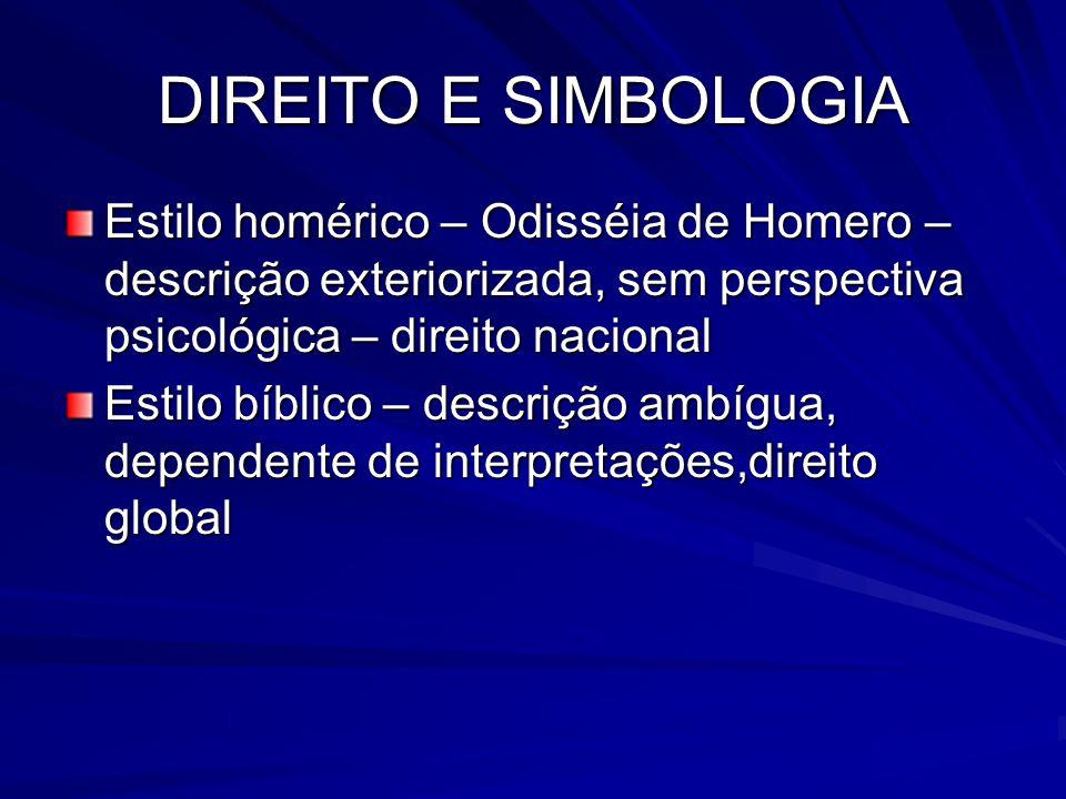 DIREITO E SIMBOLOGIA Estilo homérico – Odisséia de Homero – descrição exteriorizada, sem perspectiva psicológica – direito nacional Estilo bíblico – d