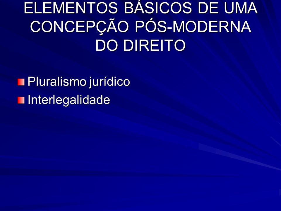 ELEMENTOS BÁSICOS DE UMA CONCEPÇÃO PÓS-MODERNA DO DIREITO Pluralismo jurídico Interlegalidade