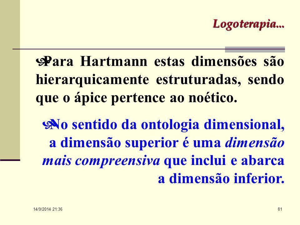 14/9/2014 21:38 80  Ele retoma a reflexão sobre as diferenças ontológicas do ser humano descritos por hartmann, quando assinala a presença de três di