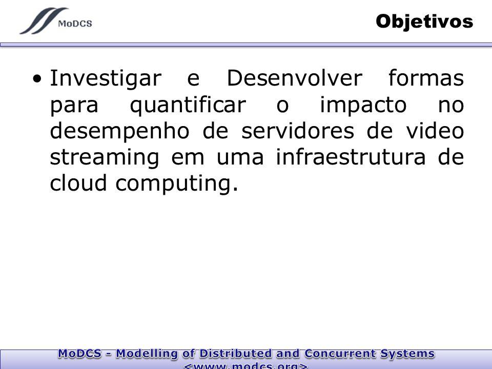 Objetivos Investigar e Desenvolver formas para quantificar o impacto no desempenho de servidores de video streaming em uma infraestrutura de cloud computing.