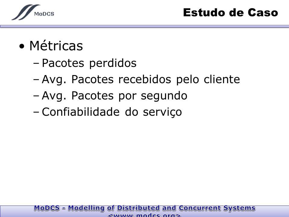 Estudo de Caso Métricas –Pacotes perdidos –Avg.Pacotes recebidos pelo cliente –Avg.