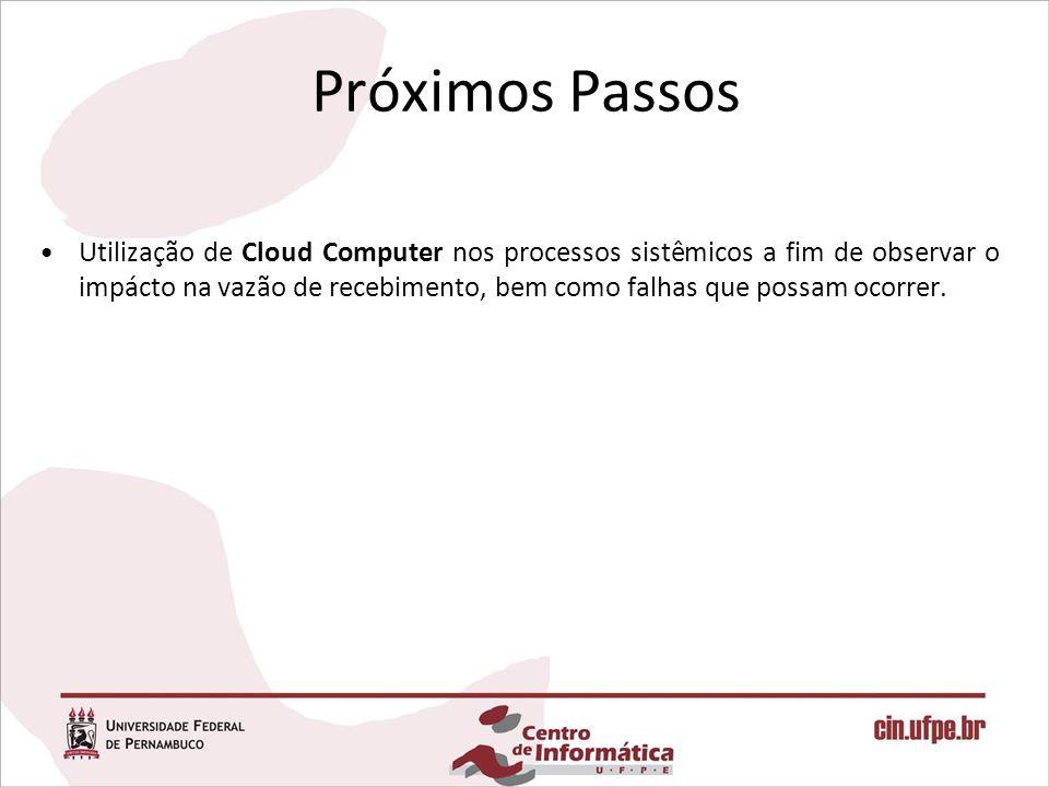 Próximos Passos Utilização de Cloud Computer nos processos sistêmicos a fim de observar o impácto na vazão de recebimento, bem como falhas que possam ocorrer.