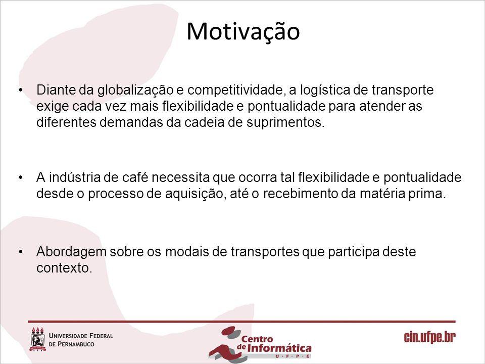Motivação Diante da globalização e competitividade, a logística de transporte exige cada vez mais flexibilidade e pontualidade para atender as diferentes demandas da cadeia de suprimentos.