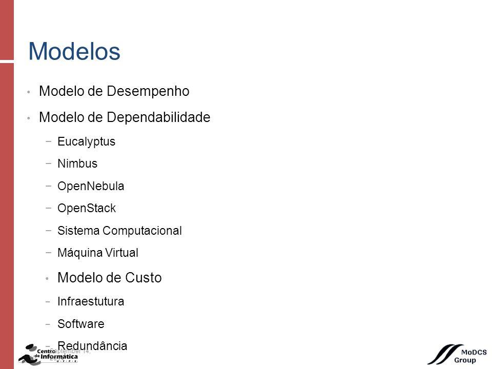 Modelo de Desempenho Modelo de Dependabilidade −Eucalyptus −Nimbus −OpenNebula −OpenStack −Sistema Computacional −Máquina Virtual Modelo de Custo − Infraestutura − Software − Redundância Modelos 10September 14, 2014