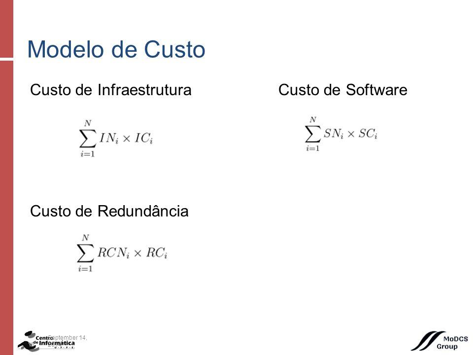Custo de Infraestrutura Custo de Software Custo de Redundância Modelo de Custo 15September 14, 2014
