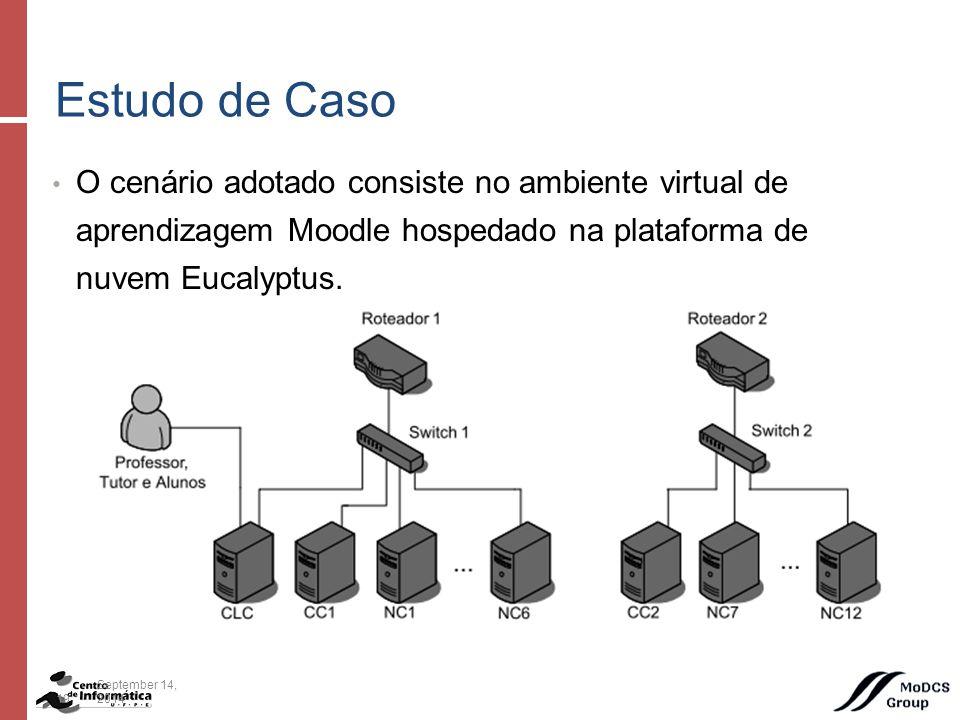O cenário adotado consiste no ambiente virtual de aprendizagem Moodle hospedado na plataforma de nuvem Eucalyptus.