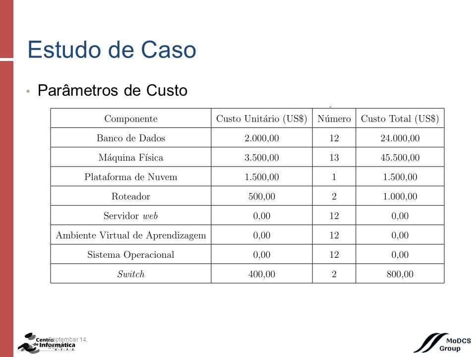 Parâmetros de Custo Estudo de Caso 22September 14, 2014