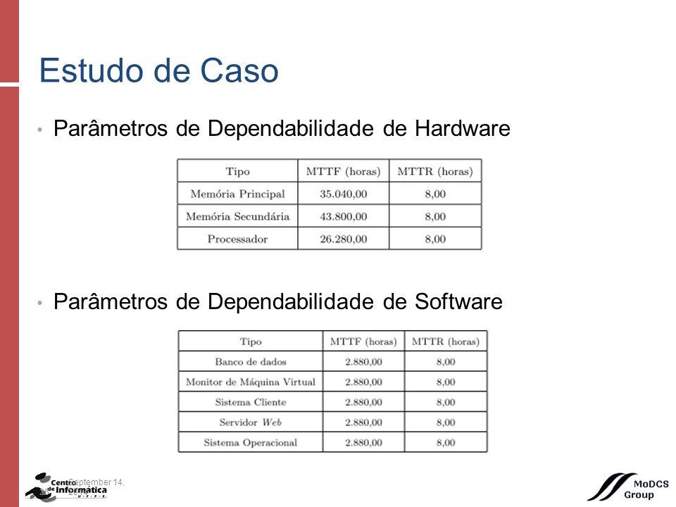 Parâmetros de Dependabilidade de Hardware Parâmetros de Dependabilidade de Software Estudo de Caso 25September 14, 2014