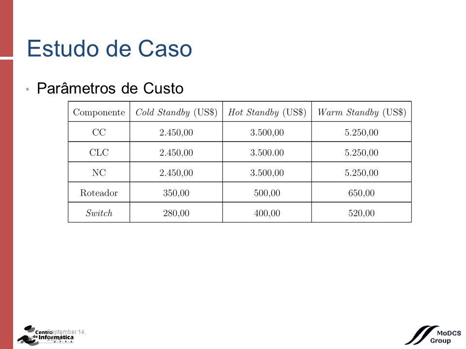 Parâmetros de Custo Estudo de Caso 28September 14, 2014