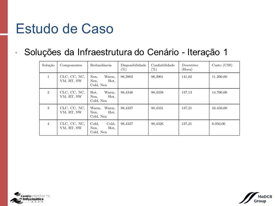 Soluções da Infraestrutura do Cenário - Iteração 1 Estudo de Caso 29September 14, 2014