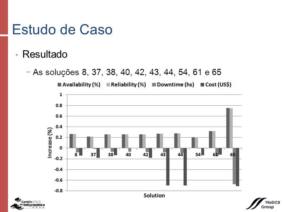 Resultado −As soluções 8, 37, 38, 40, 42, 43, 44, 54, 61 e 65 Estudo de Caso 30September 14, 2014
