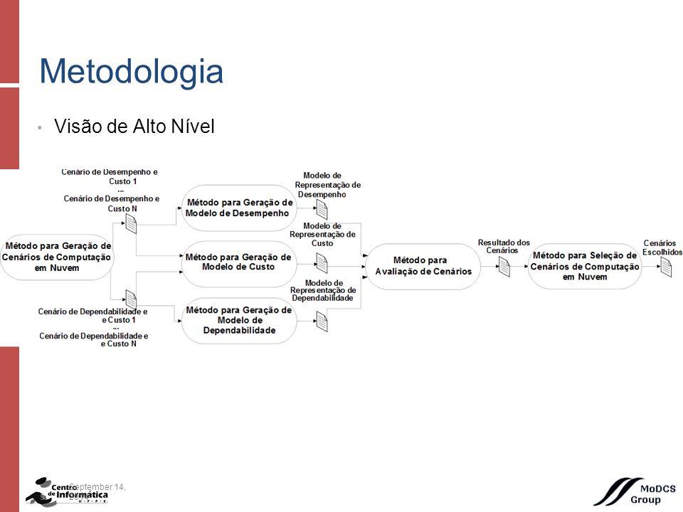 Visão de Alto Nível Metodologia 9September 14, 2014