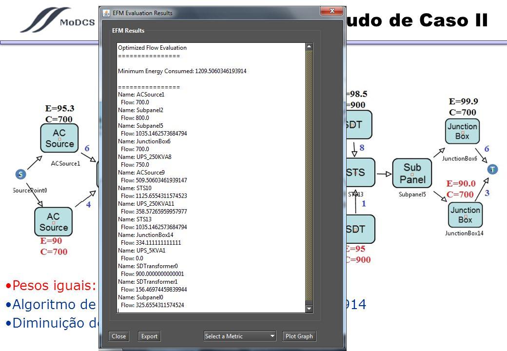 9 - Estudo de Caso II Pesos iguais: 1306,7777777777778 Algoritmo de Ford & Fulkerson: 1209.5060346193914 Diminuição de 8,57% do consumo elétrico