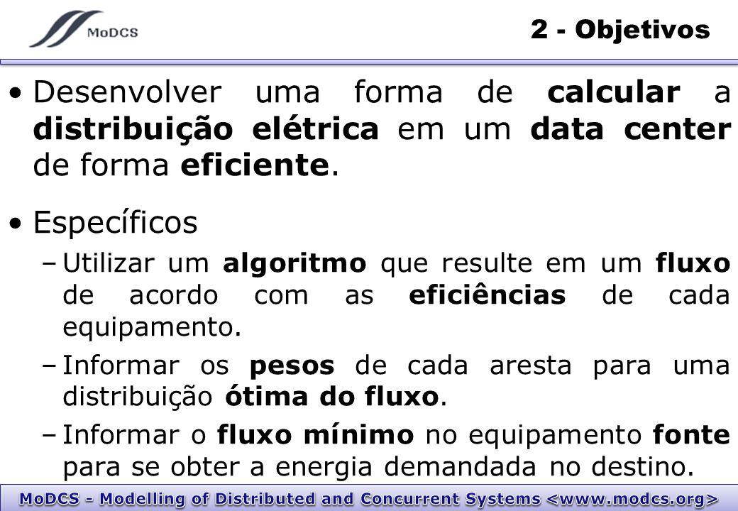 2 - Objetivos Desenvolver uma forma de calcular a distribuição elétrica em um data center de forma eficiente.