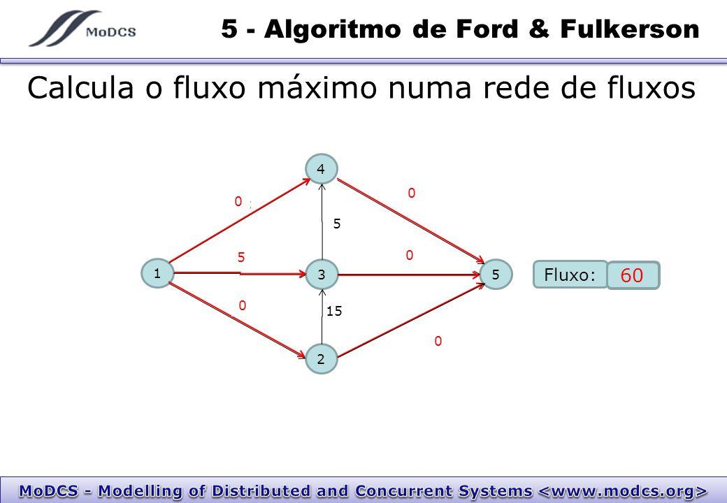 5 - Algoritmo de Ford & Fulkerson Calcula o fluxo máximo numa rede de fluxos 1 4 2 35 15 30 20 5 15 20 15 25 Fluxo: 0 25 0 5 0 0 45 0 0 60