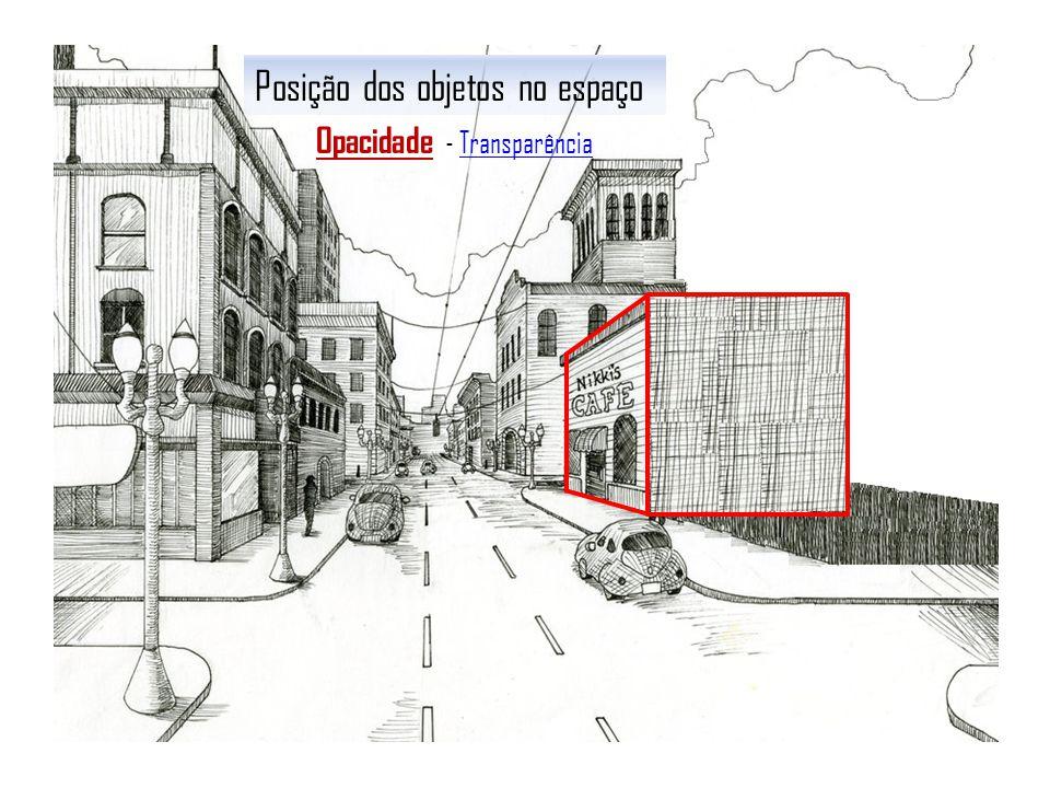 Posição dos objetos no espaço Opacidade - TransparênciaTransparência