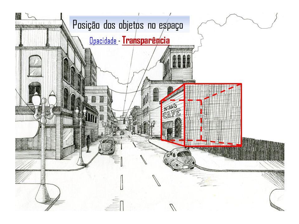 Posição dos objetos no espaço Opacidade Opacidade - Transparência