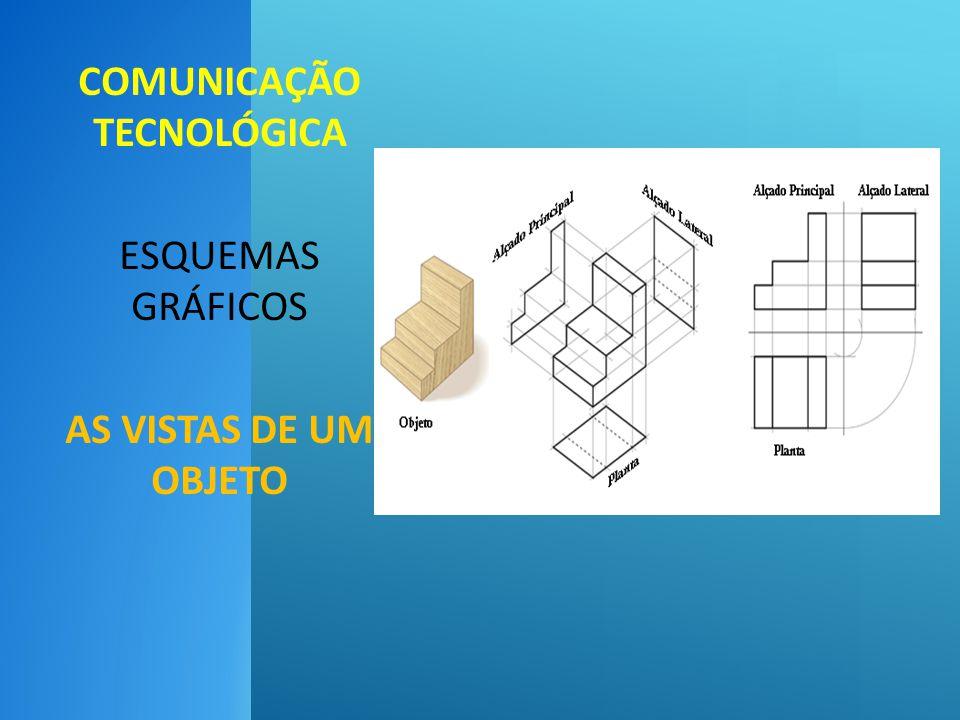 COMUNICAÇÃO TECNOLÓGICA ESQUEMAS GRÁFICOS AS VISTAS DE UM OBJETO
