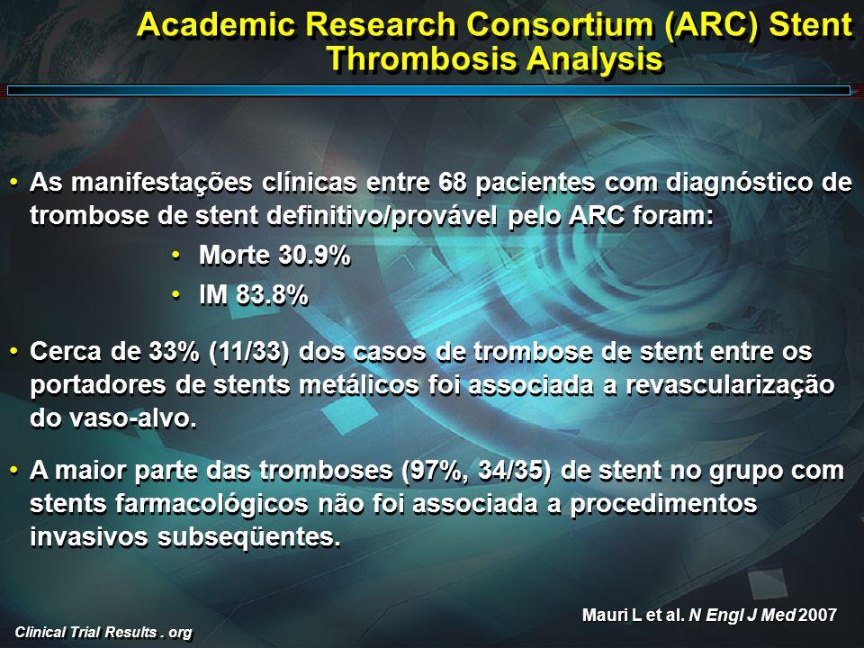 Clinical Trial Results. org Academic Research Consortium (ARC) Stent Thrombosis Analysis As manifestações clínicas entre 68 pacientes com diagnóstico