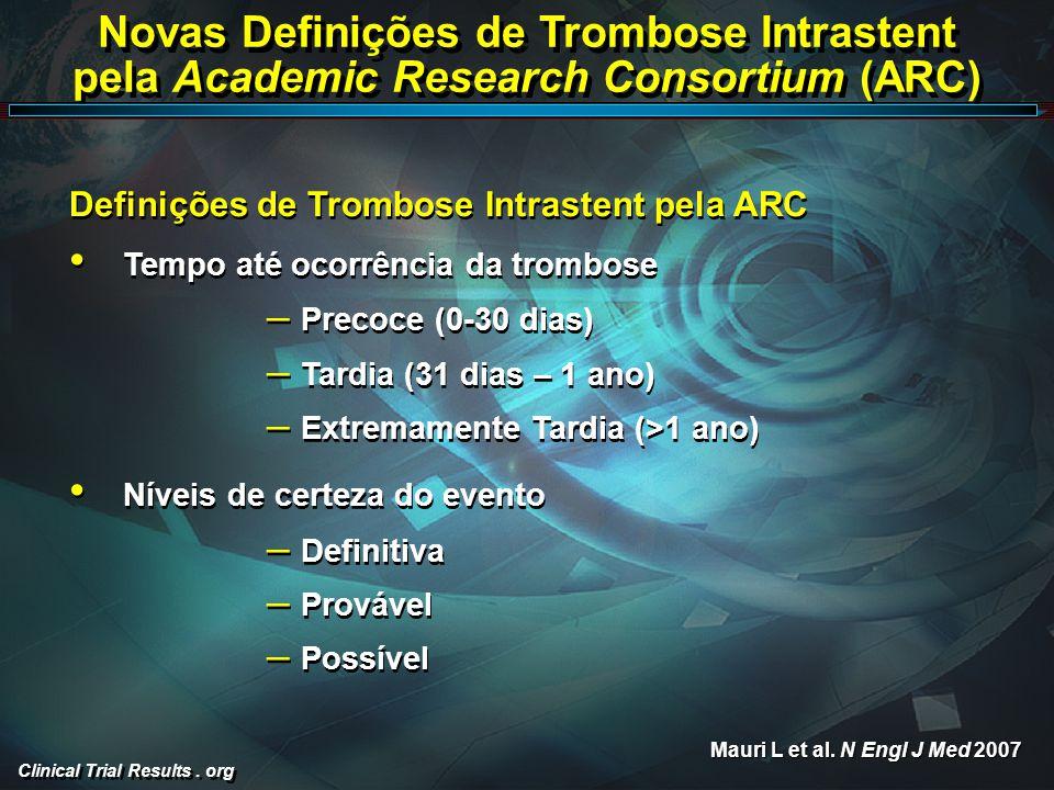 Clinical Trial Results. org Novas Definições de Trombose Intrastent pela Academic Research Consortium (ARC) Definições de Trombose Intrastent pela ARC