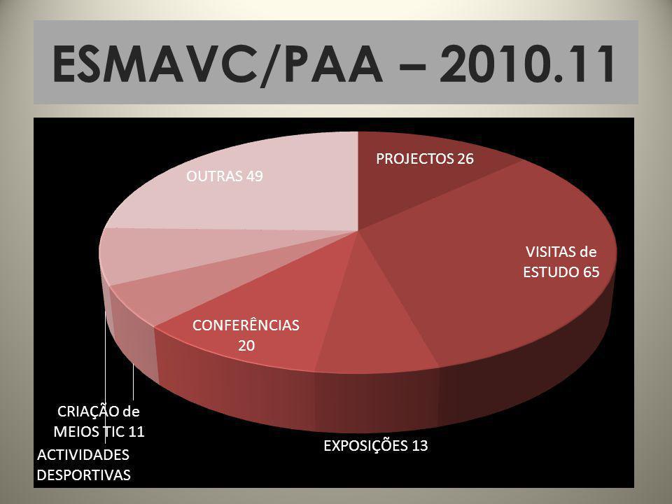 ESMAVC/PAA – 2010.11