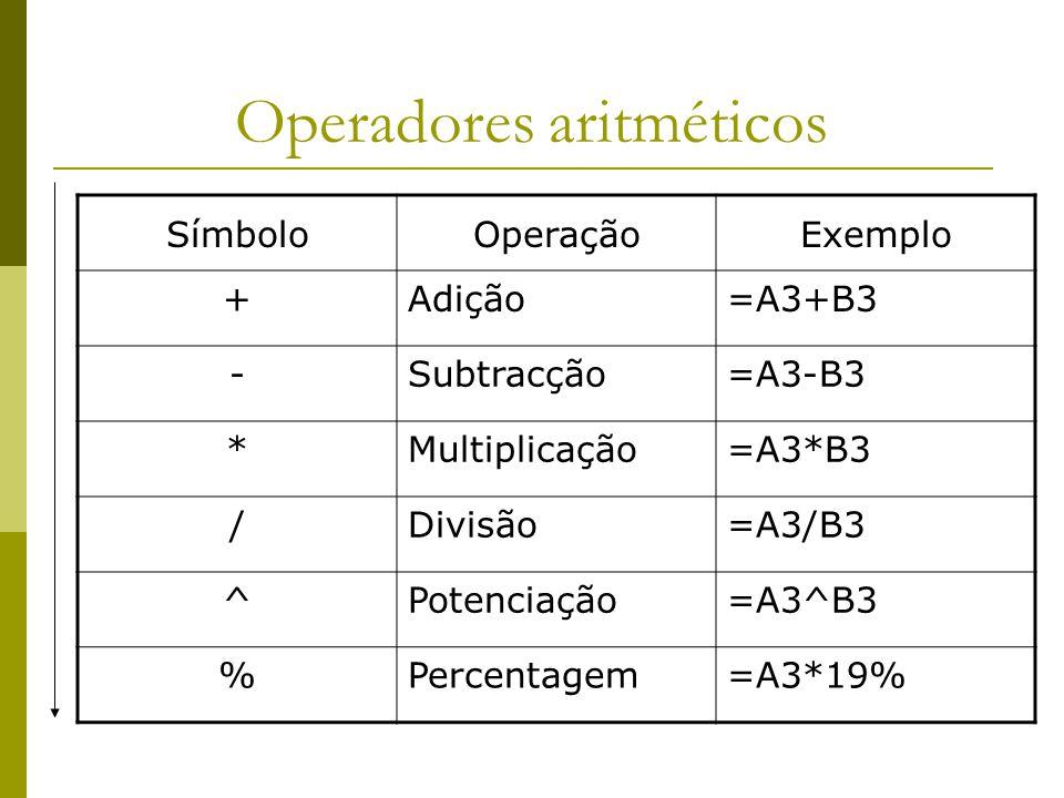 Operadores aritméticos SímboloOperaçãoExemplo +Adição=A3+B3 -Subtracção=A3-B3 *Multiplicação=A3*B3 /Divisão=A3/B3 ^Potenciação=A3^B3 %Percentagem=A3*1