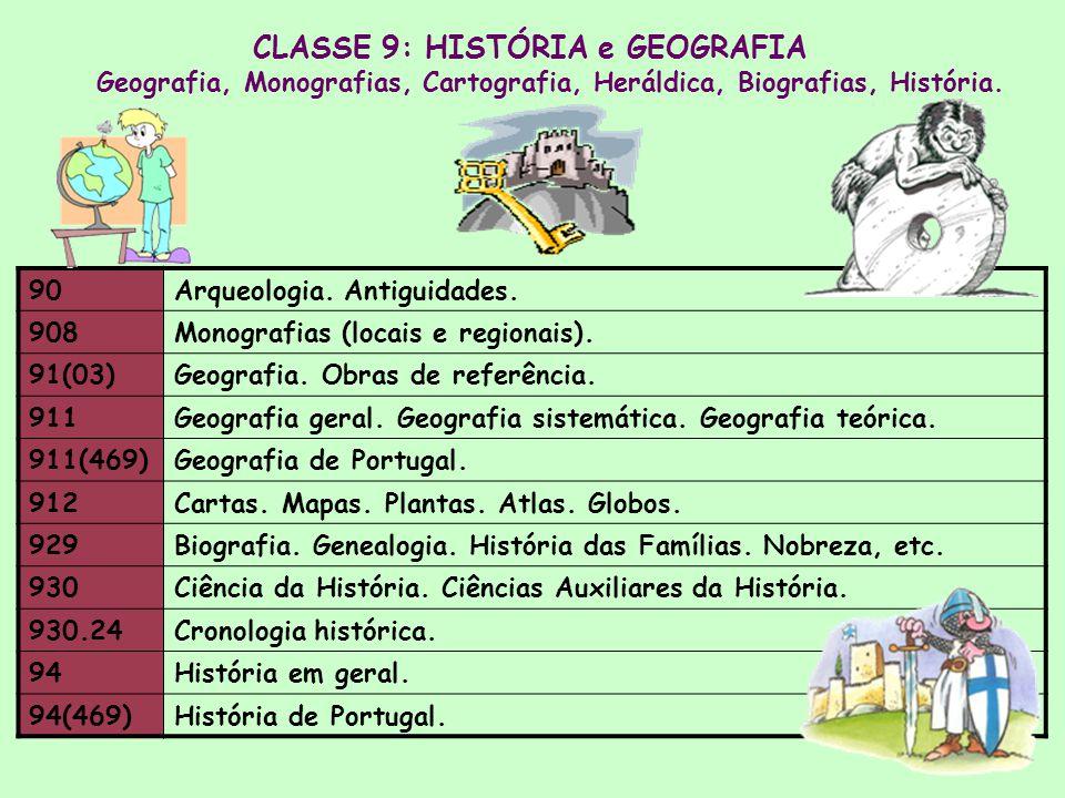 82.0(075) Literatura: Textos pedagógicos. Manuais. Textos para estudantes. 82.0 Literatura: Teoria, crítica, estudos e técnicas literárias de portuguê