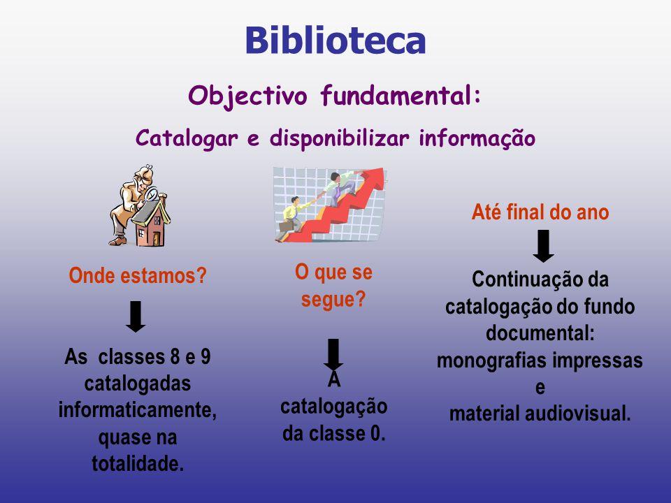 Biblioteca Objectivo fundamental: Catalogar e disponibilizar informação Onde estamos.