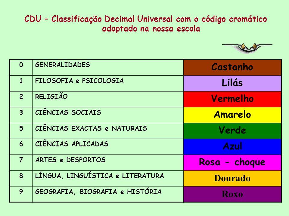 1. COMPREENDER A CDU A Classificação Decimal Universal é um esquema de classificação uniformizado e normalizado, que visa abarcar e organizar a totali