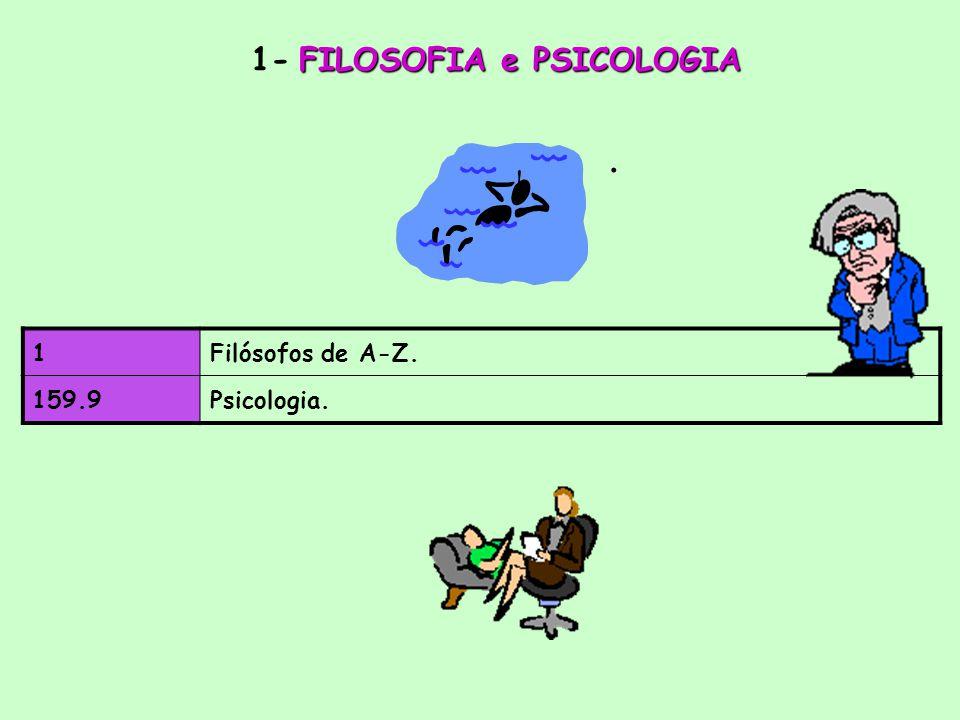 . 1Filósofos de A-Z. 159.9Psicologia. FILOSOFIA e PSICOLOGIA 1- FILOSOFIA e PSICOLOGIA