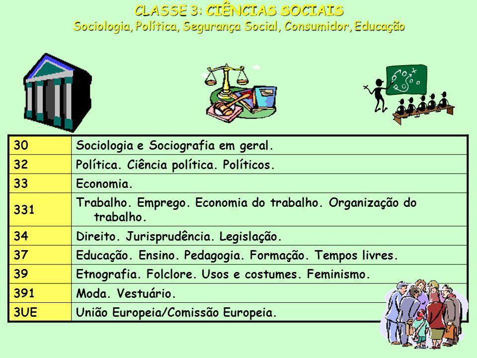 30Sociologia e Sociografia em geral.32Política. Ciência política.