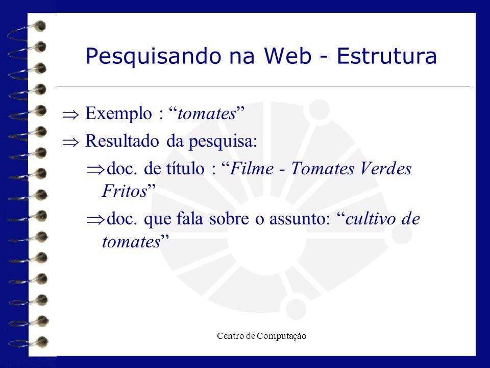 """Centro de Computação Pesquisando na Web - Estrutura  Exemplo : """"tomates""""  Resultado da pesquisa:  doc. de título : """"Filme - Tomates Verdes Fritos"""""""