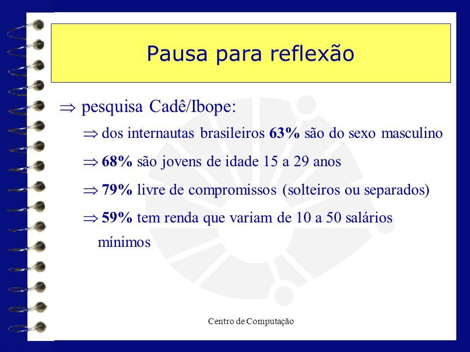 Centro de Computação Pausa para reflexão  pesquisa Cadê/Ibope:  dos internautas brasileiros 63% são do sexo masculino  68% são jovens de idade 15 a