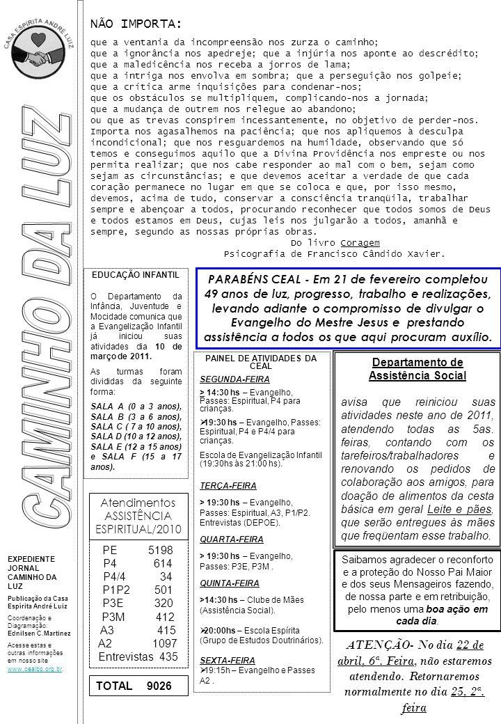 Atendimentos ASSISTÊNCIA ESPIRITUAL/2010 PE 5198 P4 614 P4/4 34 P1P2 501 P3E 320 P3M 412 A3 415 A2 1097 Entrevistas 435 TOTAL 9026 PAINEL DE ATIVIDADE