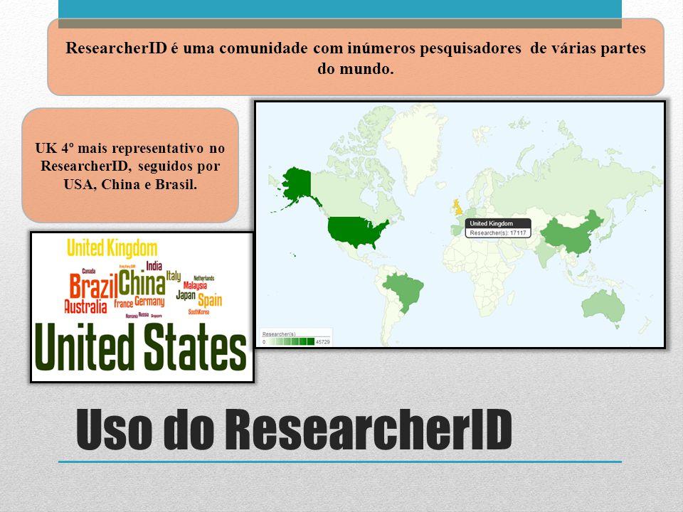 RESEARCHERID ResearcherID é uma comunidade com inúmeros pesquisadores de várias partes do mundo. UK 4º mais representativo no ResearcherID, seguidos p