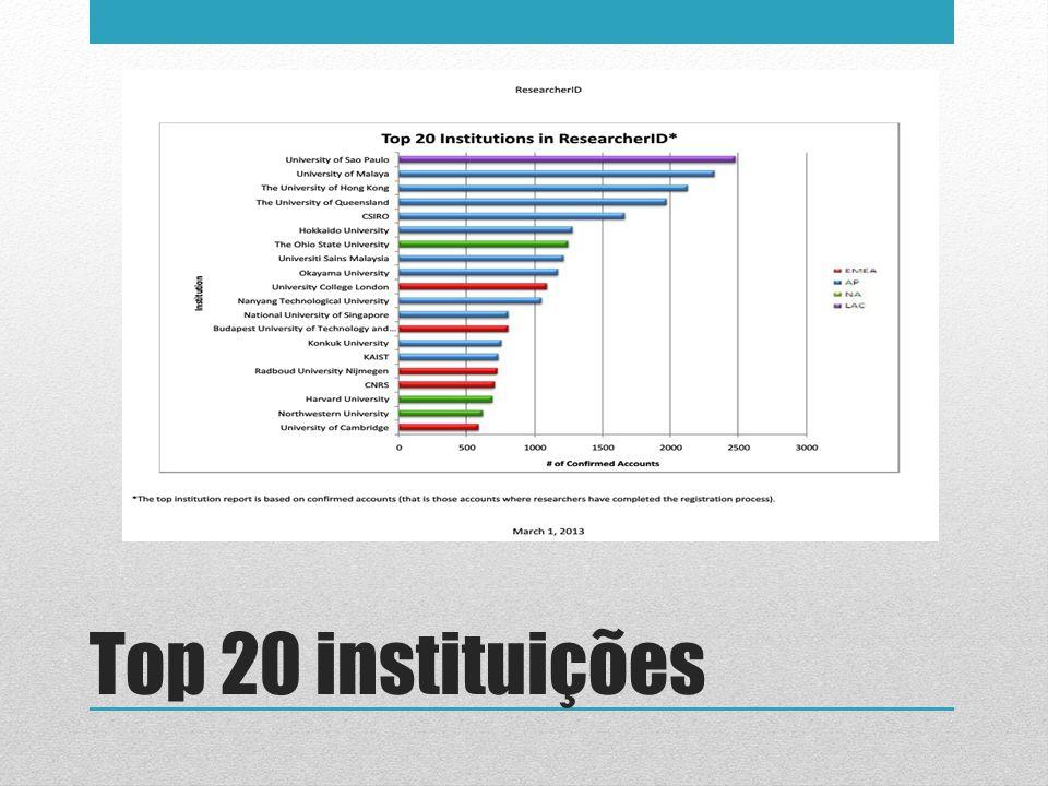 ResearcherID Benefícios Informação professional; Métricas das citações dos autores; H index Pesquisa por colaboradores; Rede de colaboração dos autores; Rede de impacto dos autores.