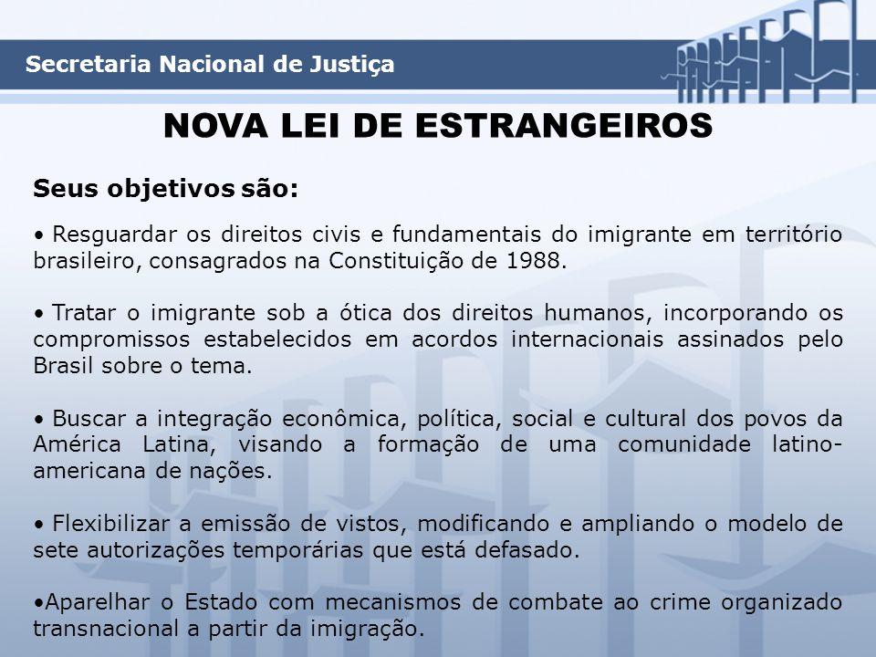 NOVA LEI DE ESTRANGEIROS Seus objetivos são: Resguardar os direitos civis e fundamentais do imigrante em território brasileiro, consagrados na Constituição de 1988.