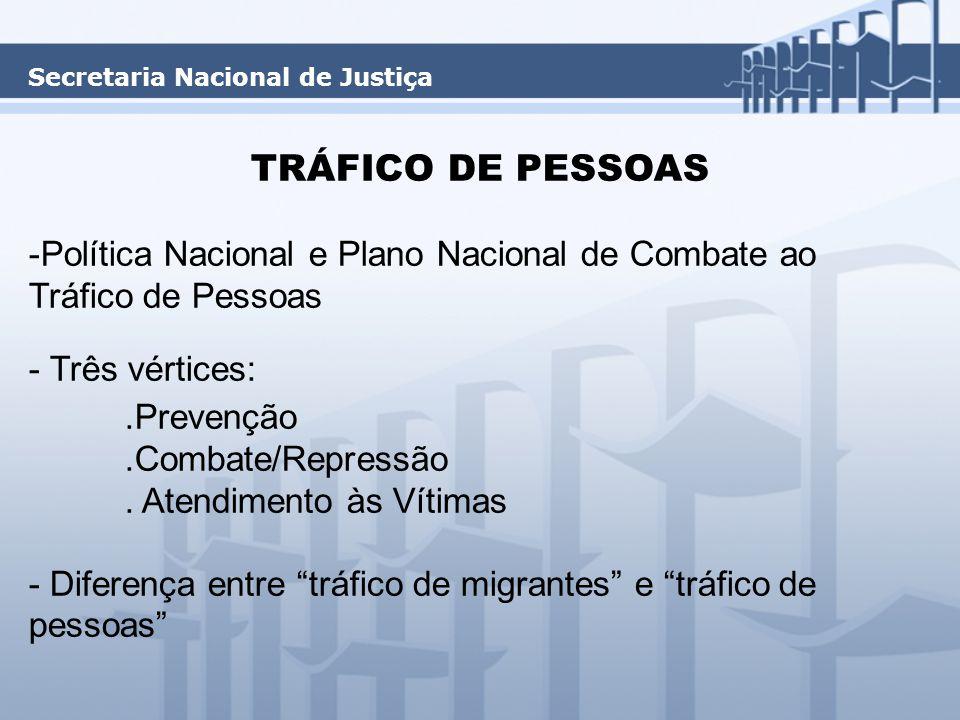 TRÁFICO DE PESSOAS -Política Nacional e Plano Nacional de Combate ao Tráfico de Pessoas - Três vértices:.Prevenção.Combate/Repressão.