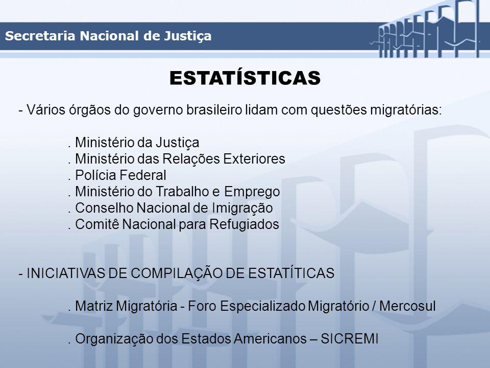 - Vários órgãos do governo brasileiro lidam com questões migratórias:.