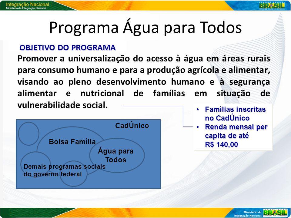 Programa Água para Todos OBJETIVO DO PROGRAMA Promover a universalização do acesso à água em áreas rurais para consumo humano e para a produção agrícola e alimentar, visando ao pleno desenvolvimento humano e à segurança alimentar e nutricional de famílias em situação de vulnerabilidade social.