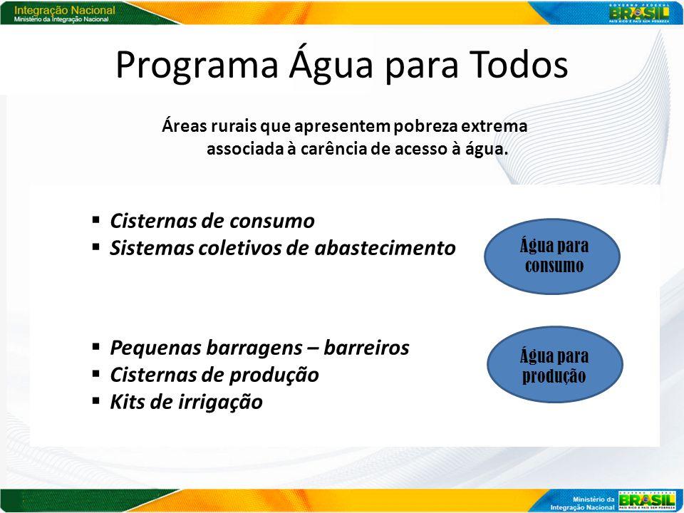 Programa Água para Todos  Cisternas de consumo  Sistemas coletivos de abastecimento  Pequenas barragens – barreiros  Cisternas de produção  Kits de irrigação Água para consumo Água para produção Áreas rurais que apresentem pobreza extrema associada à carência de acesso à água.