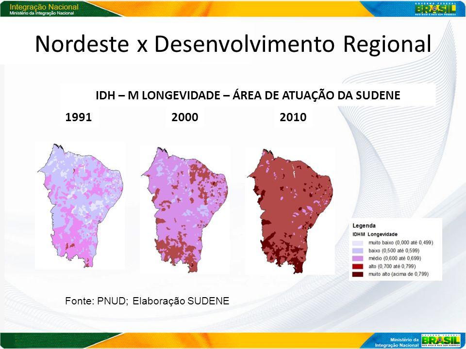 Nordeste x Desenvolvimento Regional 199120002010 IDH – M LONGEVIDADE – ÁREA DE ATUAÇÃO DA SUDENE Fonte: PNUD; Elaboração SUDENE