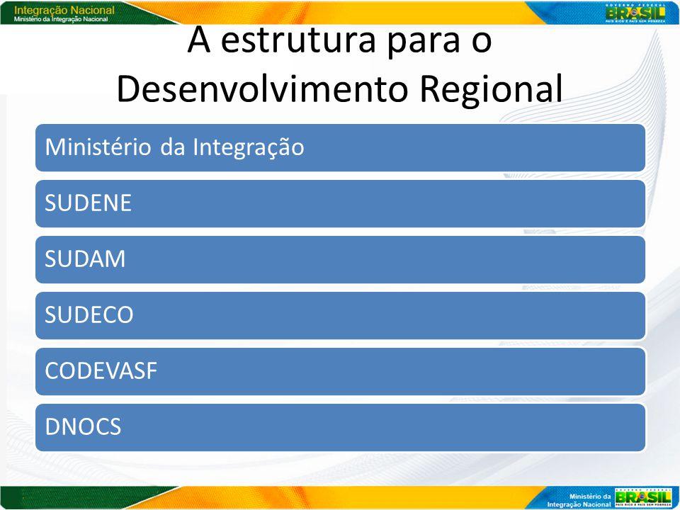 A estrutura para o Desenvolvimento Regional Ministério da IntegraçãoSUDENESUDAMSUDECOCODEVASFDNOCS