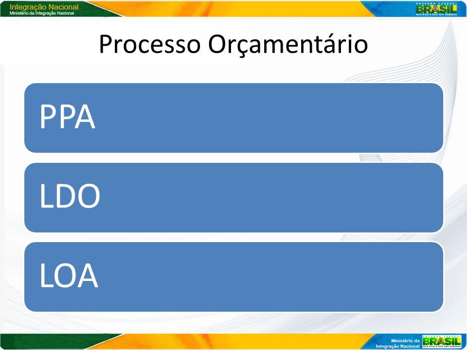 Processo Orçamentário PPALDOLOA