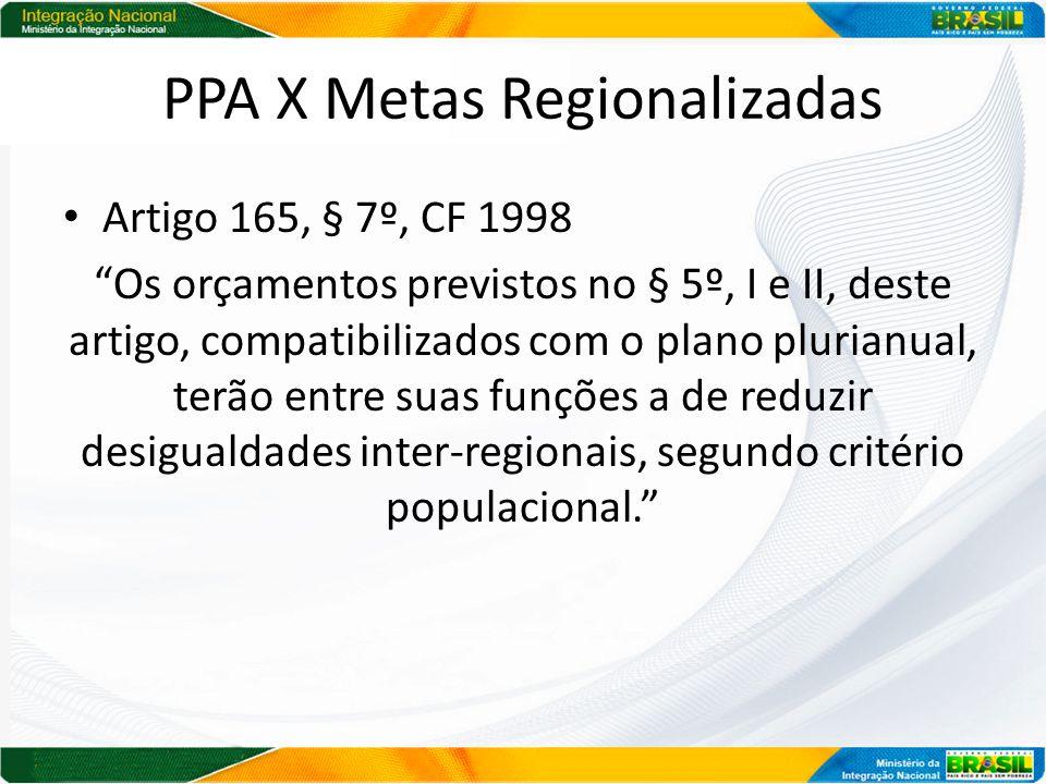 PPA X Metas Regionalizadas Artigo 165, § 7º, CF 1998 Os orçamentos previstos no § 5º, I e II, deste artigo, compatibilizados com o plano plurianual, terão entre suas funções a de reduzir desigualdades inter-regionais, segundo critério populacional.