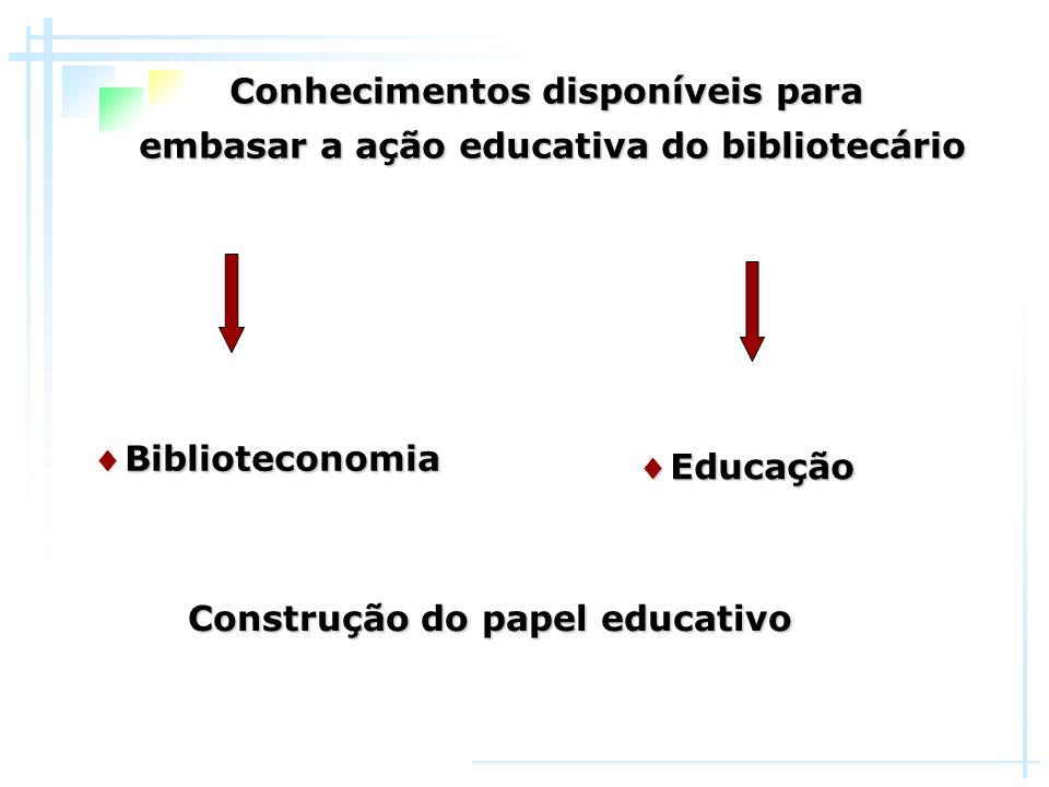 ♦ Biblioteconomia ♦ Educação Conhecimentos disponíveis para embasar a ação educativa do bibliotecário Construção do papel educativo