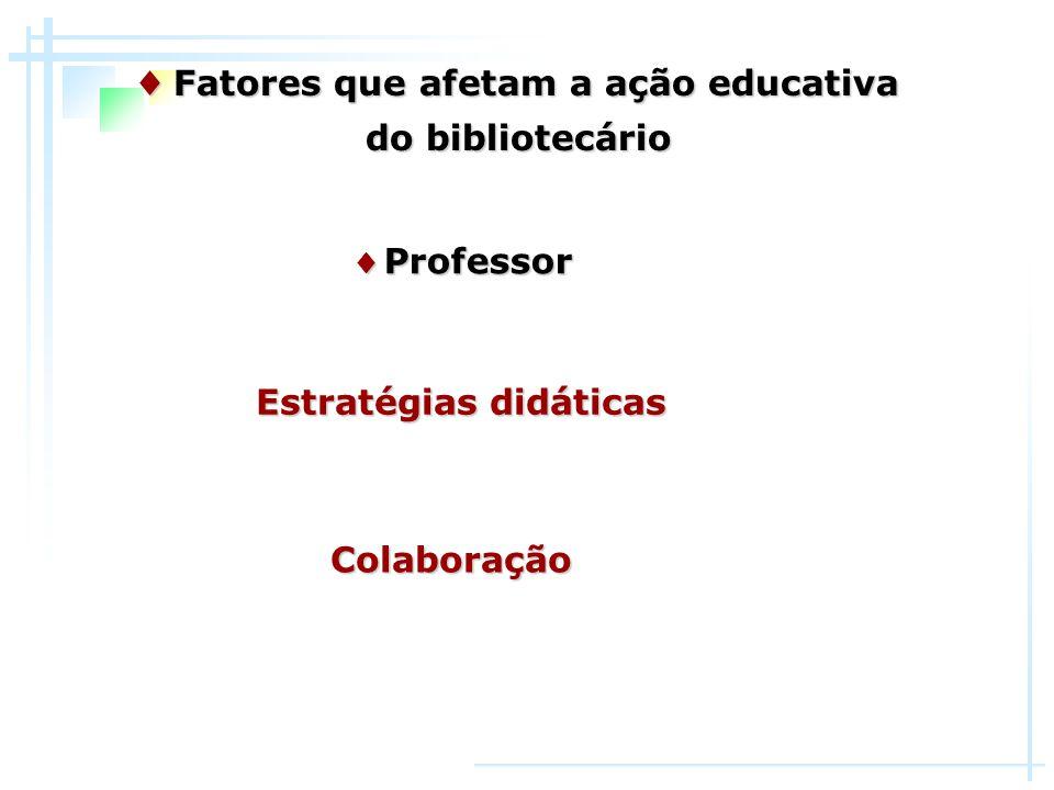 ♦ Professor ♦ Fatores que afetam a ação educativa do bibliotecário Colaboração Estratégias didáticas