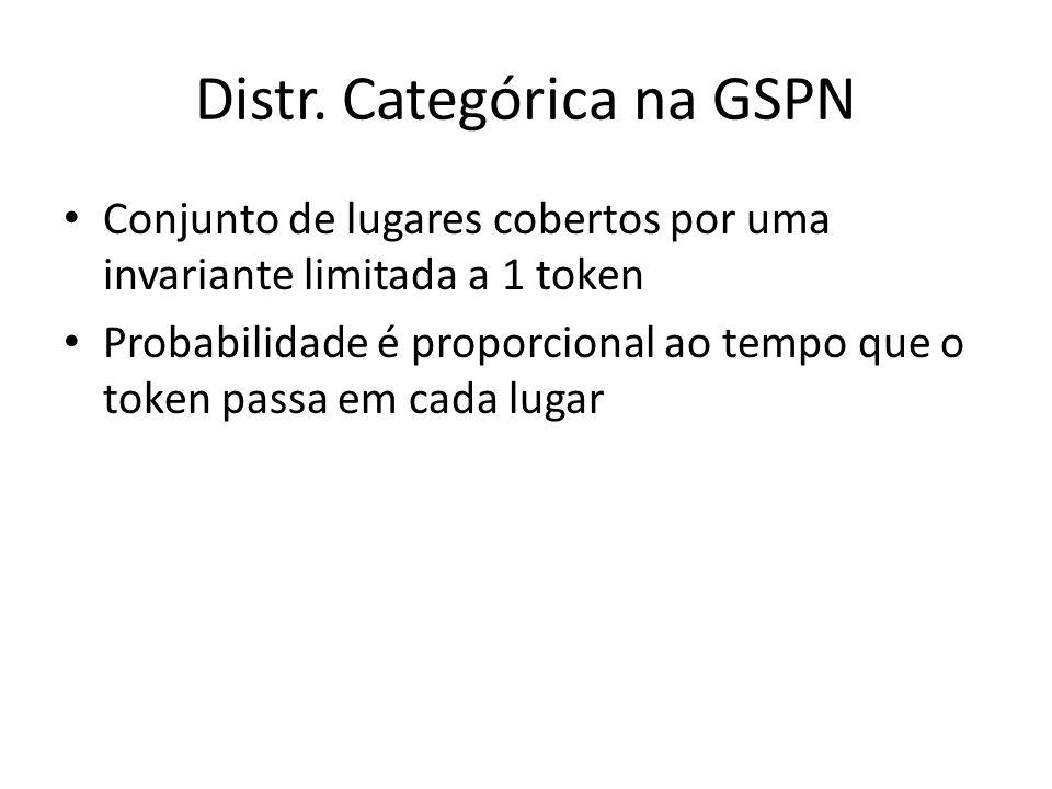 Distr. Categórica na GSPN Conjunto de lugares cobertos por uma invariante limitada a 1 token Probabilidade é proporcional ao tempo que o token passa e